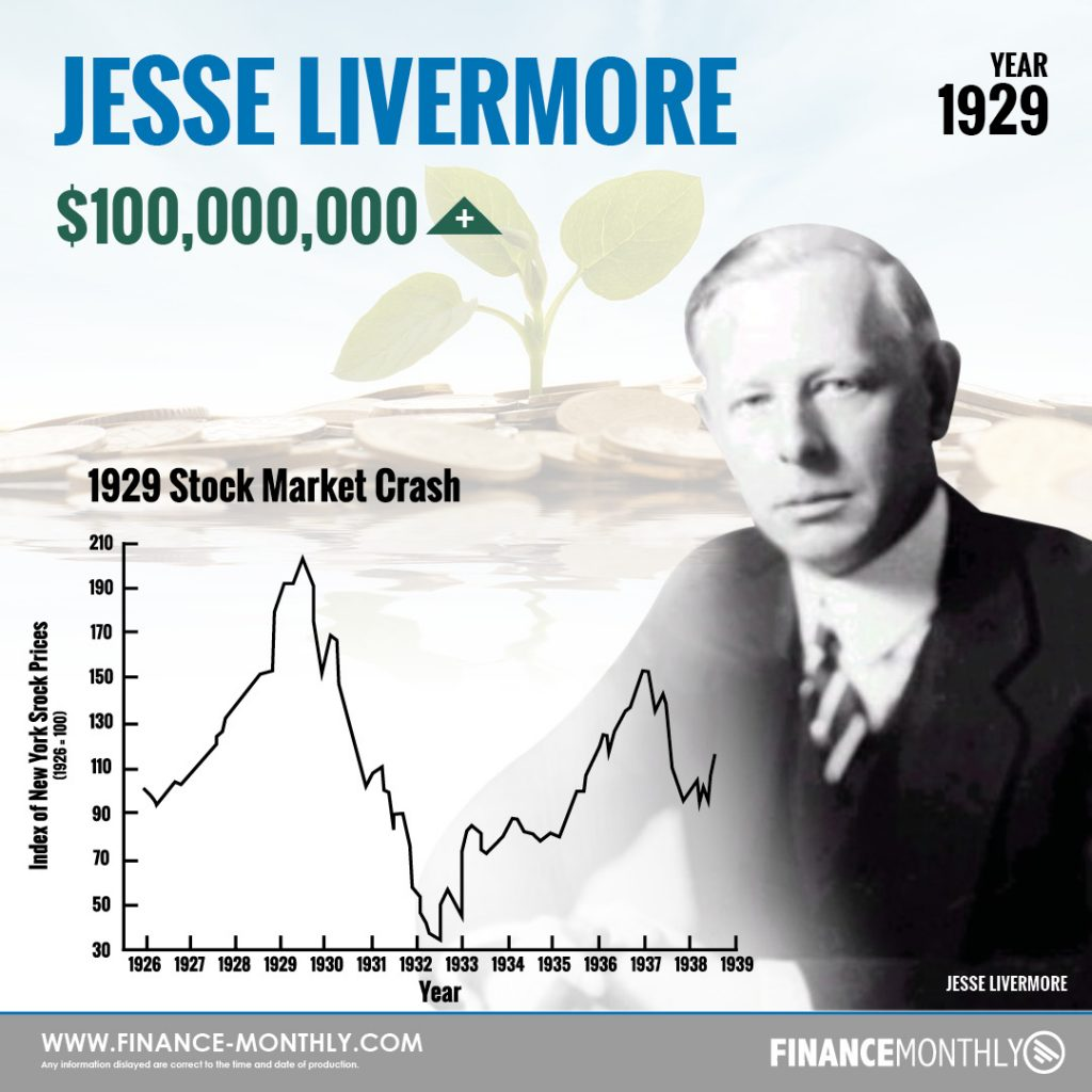 The Top 10 Greatest Stock Market Trades Ever